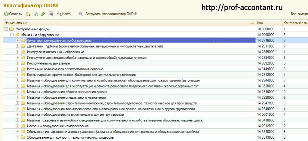 Рис 1 - общероссийский классификатор основных фондов