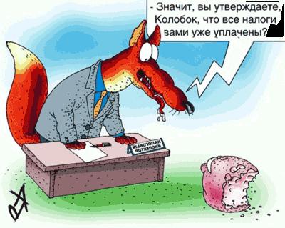 Налоги уплачиваемые ИП