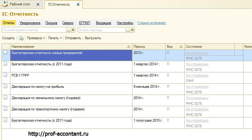 Отчетность предприятия 2014