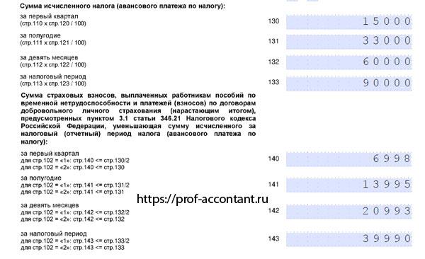 Заполнение декларации по УСН доходы