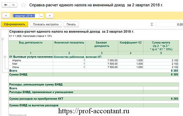 Расходы на онлайн-кассу при ЕНВД
